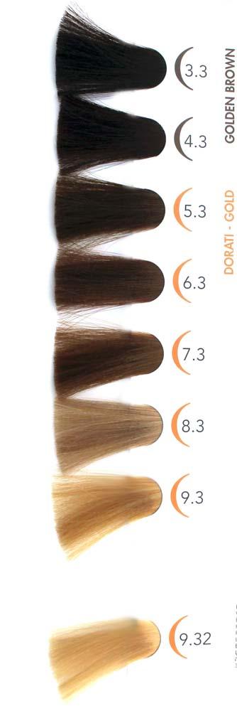 Chromatique Italian Hair Color Professional Hair Colors